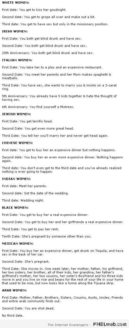 How to date worldwide humor at PMSLweb.com