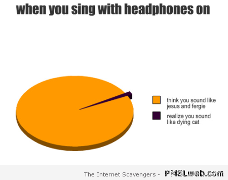 When you sing with headphones on funny graph at PMSLweb.com