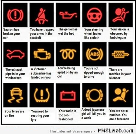 Jeep Grand Cherokee Warning Light Symbols on kia optima parts diagram