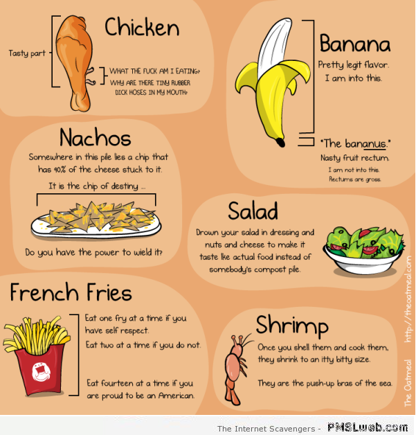 Funny food truths at PMSLweb.com