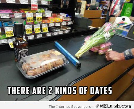 There are two kinds of dates
