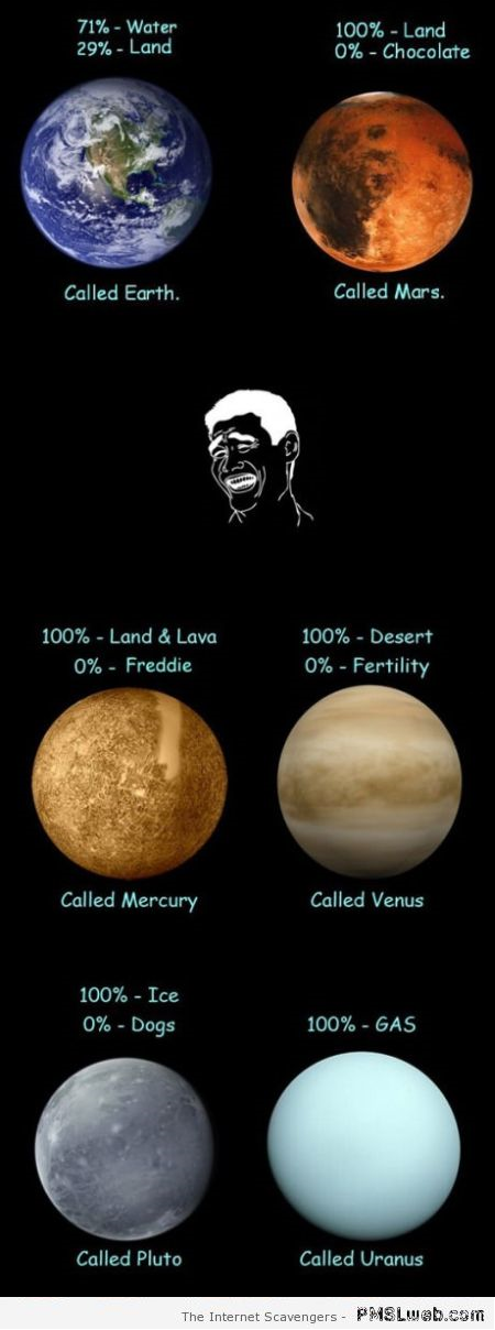 Funny planet name comparison chart at PMSLweb.com