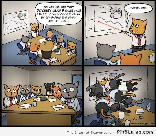 Cats working with a red dot funny cartoon at PMSLweb.com