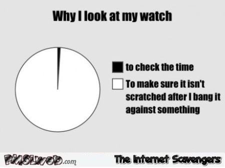 Why I look at my watch funny graph @PMSLweb.com