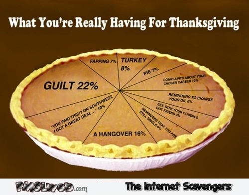 Anatomy of a Thanksgiving dinner – Thanksgiving funnies @PMSLweb.com