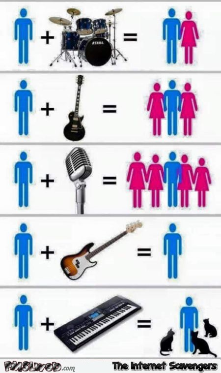 Relationship statuses depending on what instrument you play @PMSLweb.com