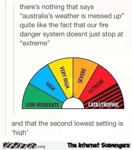 weather in Australia humor @PMSLweb.com