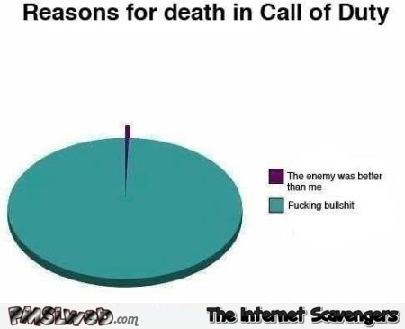 Funny reasons for death in Call of Duty graph @PMSLweb.com