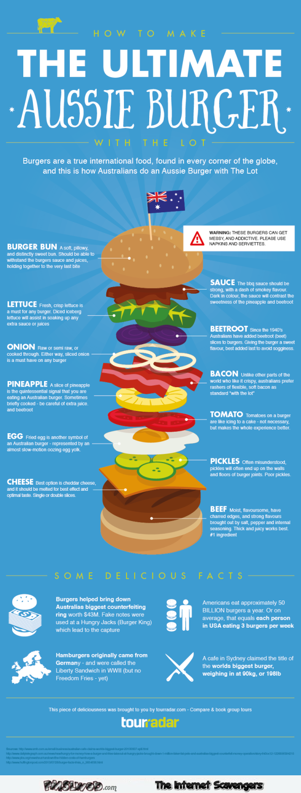 the ultimate Aussie burger – Aussie humor @PMSLweb.com