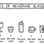 Types of beverage glasses humor - Funny Friday pics @PMSLweb.com