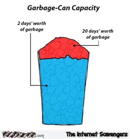 Garbage can capacity humor – Sunday hilarity @PMSLweb.com