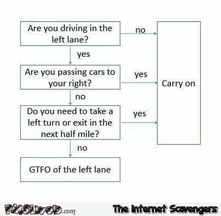 Should you be driving on the left lane sarcastic humor – Monday LOL time @PMSLweb.com