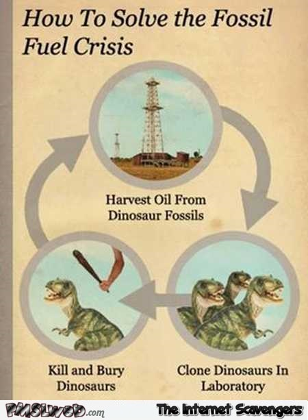 How to solve the fossil fuel crisis humor @PMSLweb.com