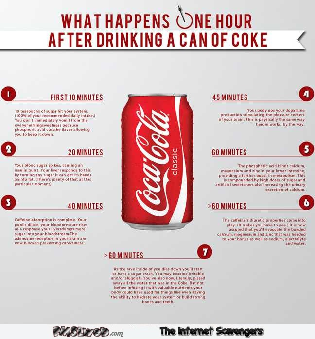 What happens one hour after drinking a can of coke @PMSLweb.com