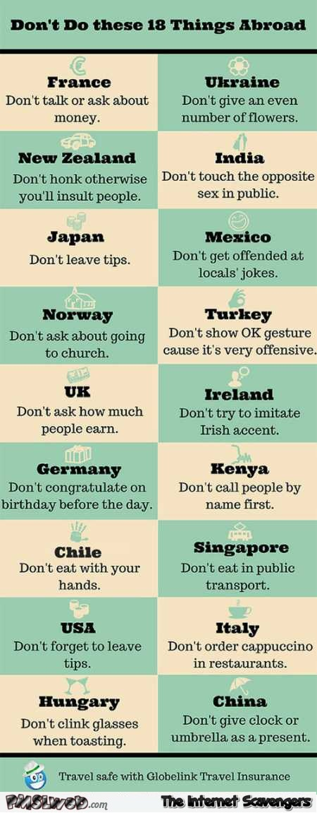 Don't do these 18 things abroad @PMSLweb.com
