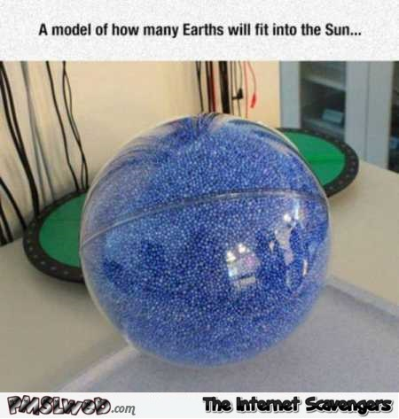 How many earths would fit into the sun @PMSLweb.com