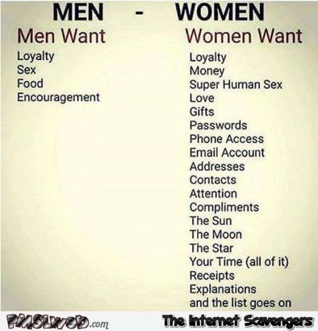 What men want versus what women want humor - Hilarious Tuesday fun @PMSLweb.com
