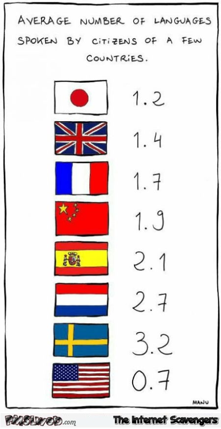Average number of languages spoken by citizens of a few countries humor @PMSLweb.com