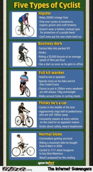 The five types of cyclists humor