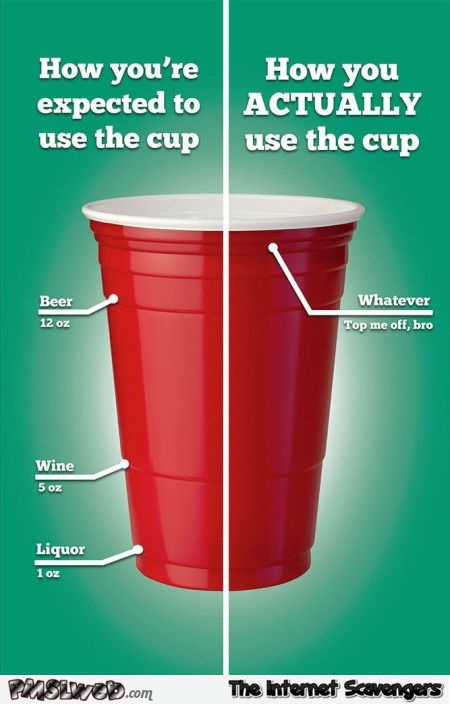 Using a plastic cup expectations versus reality humor @PMSLweb.com