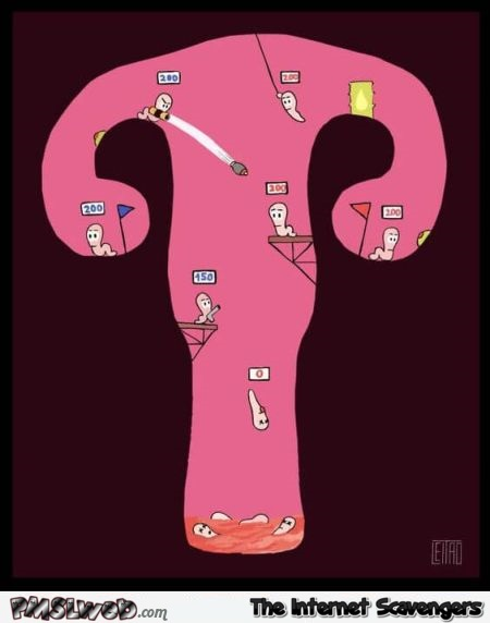 What happens inside your uterus funny cartoon @PMSLweb.com