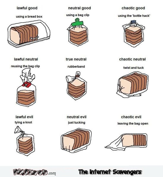 Funny bread bag closing guide @PMSLweb.com