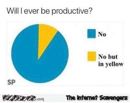 Will I ever be productive funny graph - PMSL pictures @PMSLweb.com