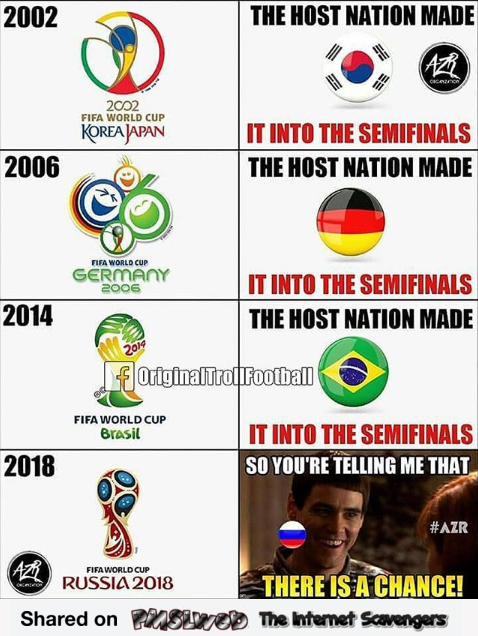 Does Russia have a chance of winning the world cup funny meme @PMSLweb.com